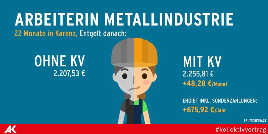 Arbeiterin in der Metallindustrie © Tea Mina Jaramaz, AK Portal