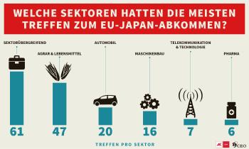 Infografiken zu JEFTA © CEO