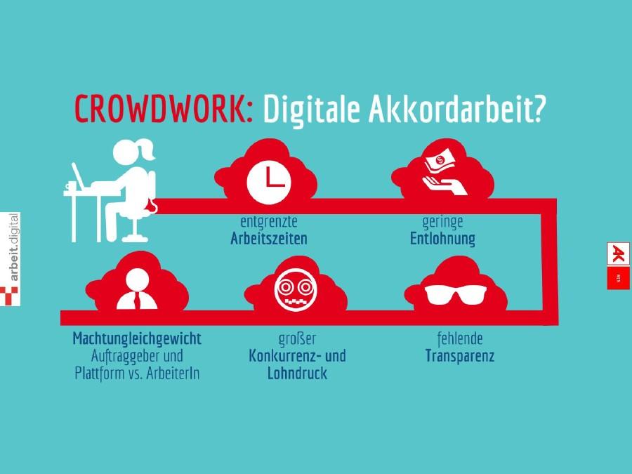 Crowdwork: Digitale Akkordarbeit? © Hannah Krumschnabel, AK Wien